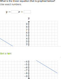 Finding y intercept given slope  amp  point  old   video    Khan Academy Khan Academy