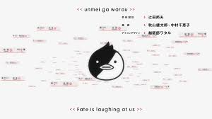zurako mawaru penguindrum the bell of fate tolls bd p aac ccba mkv snapshot jpg sample of literature review