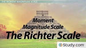 「8.0 on the richter scale」の画像検索結果