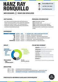 sample resume format for web designer cipanewsletter front end developer resume z5arf com