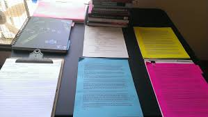 dissertation process books research steps