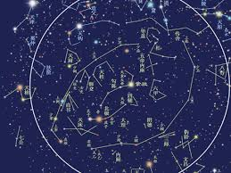 Image result for zodiac