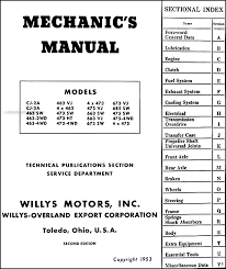 1946 1953 willys repair shop manual original jeepster cj truck this original manual is very rare this manual covers 1946 1953 willys models including jeepster cj 2a cj 3a pickup truck station wagon sedan delivery
