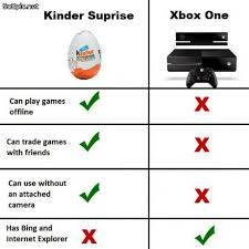 SoEpic - Items tagges as Xbox One - Epic Fun! - dare not to laugh ... via Relatably.com