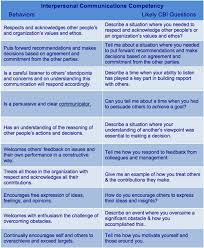 Competency-Based Questions - STAR Method Translating competencies into questions