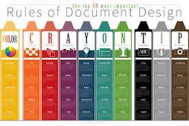 the most important rules of document design color crayon tip color crayon tip method infographic