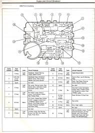 1998 mustang fuse box 1998 wiring diagrams online