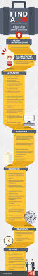 find a job checklist infographic gi jobs we have the tools to help you a job after transition this helpful checklist