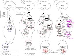 images of typical network diagram   diagramscollection typical network diagram pictures diagrams