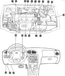 2003 hyundai elantra wiring harness 2003 image hyundai xg350 engine diagram hyundai wiring diagrams on 2003 hyundai elantra wiring harness