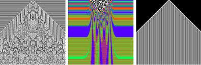 Resultado de imagem para IMAGENS DE HOMEM E MULHER MÁQUINAS DE PRODUZIR HUMANOS