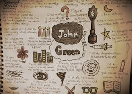 John Green Quotes. QuotesGram