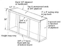 how to make kitchen cabinets: cabinet building basics for diyers cabbfig cabinet building basics for diyers