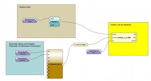 Reshape Node <b>2D</b> - Marionette - Nodes - Vectorworks Community ...