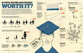 it s time to stop pretending college is the key to a well paying job thecrux com