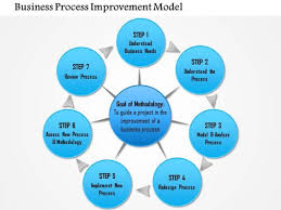 business diagram business process improvement model powerpoint ppt    business diagram business process improvement model powerpoint ppt presentation