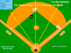 Images & Illustrations of line drive