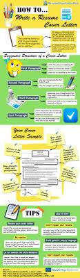 Best 25 Marketing Resume Ideas On Pinterest Resume Resume