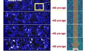 New <b>3D</b> Map Reveals the <b>Universe's</b> Hidden <b>Dark</b> Matter | Live ...