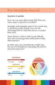 learner s behavior professional development card deck aristeia each card displays an archetype s an illustration short description and where on the axis of each of the three qualities they stand on