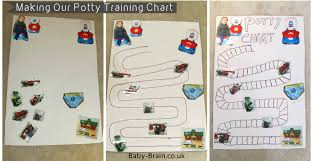 potty training the toddler potty charts rewards tips baby brain how we made our potty chart potty training how to psychology