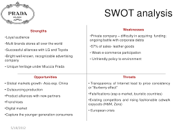 swot analysis strengths weaknesses loyal audience