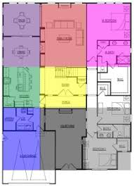 home bagua overlay bad feng shui house design