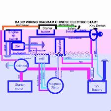 70cc quad bike wiring diagram images rocket wiring diagram on to starter wiring diagram v printable diagrams