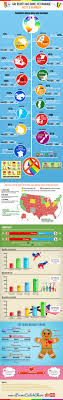 images about same sex marriage info gay rights and same sex marriage facts and numbers infographic ucollect