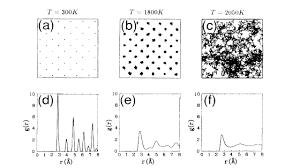 graphic  MSU Physics