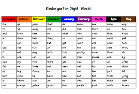 1000+ images about Homeschooling-Kindergarten on Pinterest ...1000+ images about Homeschooling-Kindergarten on Pinterest | Kindergarten sight words, Kindergarten sight words list and Dolch word list