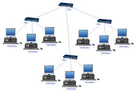 fully connected network topology diagram   network diagram    star topology  workstation  hub