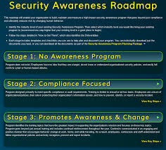 security awareness blog new planning resource the interactive building maintaining and measuring a high impact security awareness program requires a great deal of planning and hard work