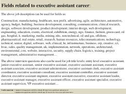 top  executive assistant interview questions and answers