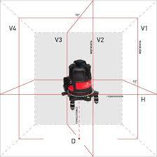 Купить Лазерный уровень (<b>нивелир</b>) <b>ADA</b> ULTRALiner 360 4V по ...