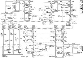 tahoe heater diagram database wiring diagram images fuse diagram for 03 tahoe 2006 chevy tahoe fuse box diagram 2003