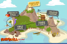 Image result for swell island