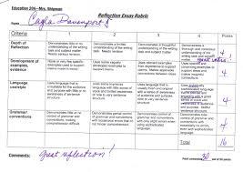 reflexive essay writing pdfeports web fc com reflexive essay writing