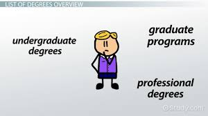 list of degrees most popular degree programs by level