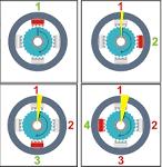 Принцип работы шаговые электродвигатели