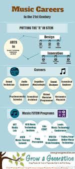 music careers in the st century teaching music and loving it music careers in the 21st century