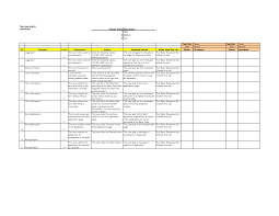 resume database testing resume template of database testing resume