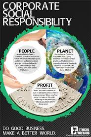 17 best ideas about corporate social responsibility 17 best ideas about corporate social responsibility business management strategy business and marketing