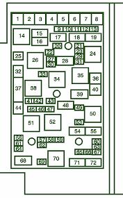 chevrolet uplander fuse box chevrolet wiring diagrams