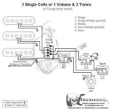 black strat wiring diagram fender stratocaster wiring diagram sss fender stock fender stratocaster pcb 6 steps on fender stratocaster wiring