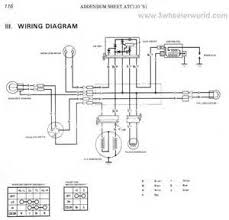similiar chinese atv sunl diagram keywords atv wiring diagrams wd sunl250 sunl atv 250 wiring diagram pictures to