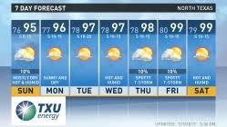Dallas Weather: forecast, radars, conditions and live weather video ...
