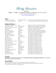voice actress resume cipanewsletter cover letter sample musical theatre resume musical theatre resume