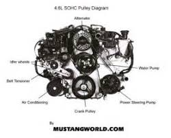 1984 chevy distributor wiring chevy coil wiring diagram chevy 96 lt1 engine diagram on 1984 chevy distributor wiring