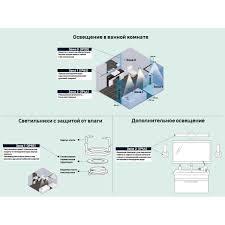 <b>Светильник накладной</b> Bergamo 1хGU10 IP44 цвет хром/никель ...